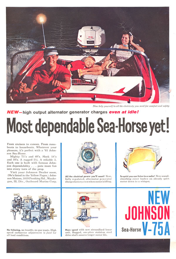 Johnson models (1961)